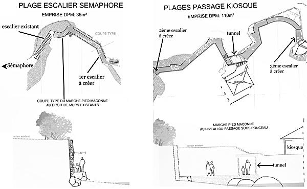 Exemples : bétonnage des falaises, marche pied sur l'estran, tunnel dans la roche…